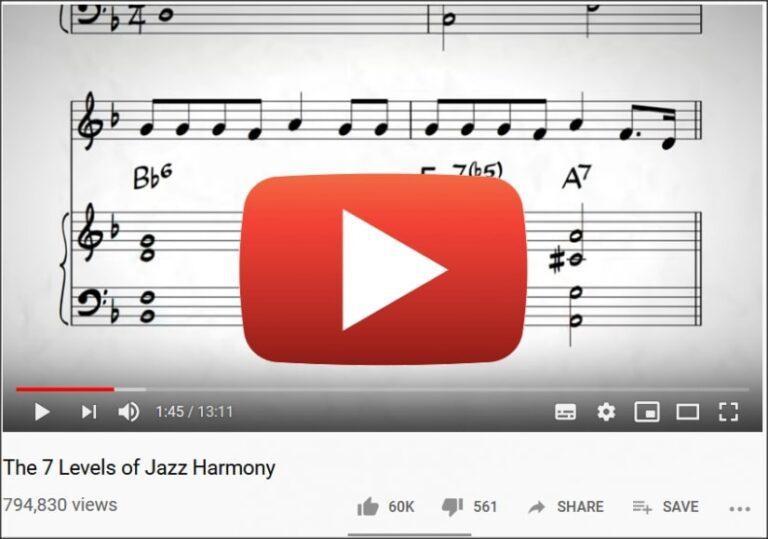 Youtube Jazz   Fresh Jazz Agency