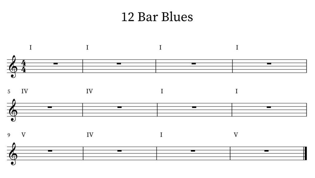 12 maten schema Blues | Fresh Jazz Agency