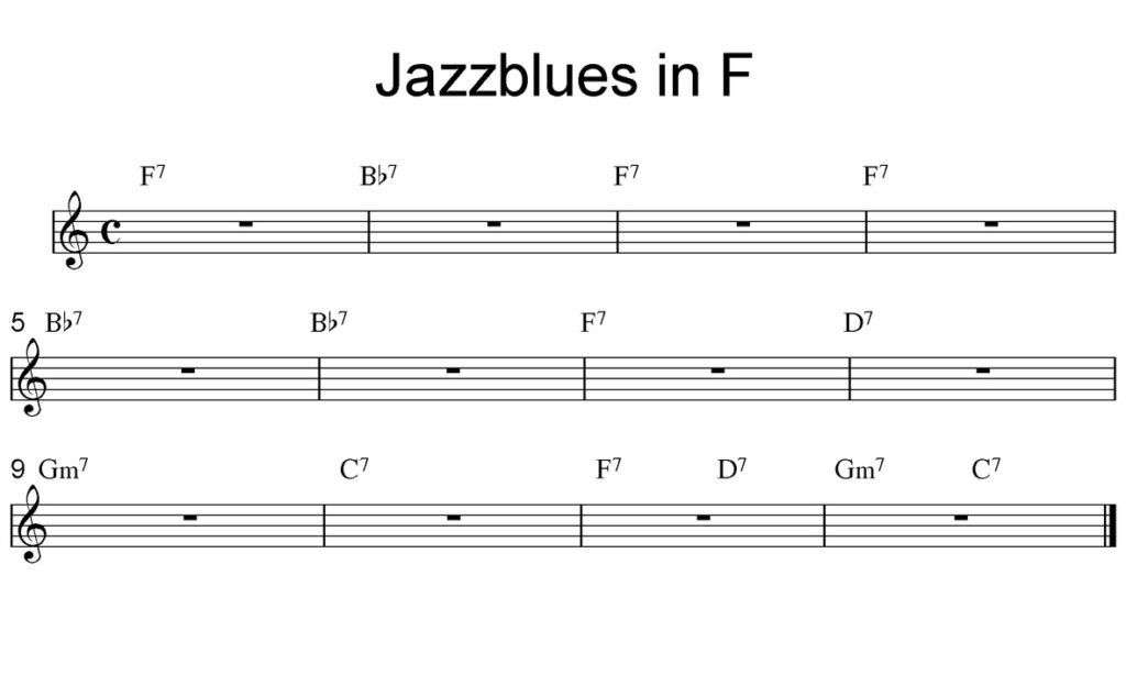 Jazz Blues schema | Fresh Jazz Agency
