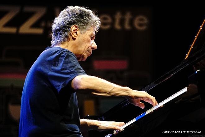 Jazz Pianist Chick Corea – De Meest Veelzijdige Video's Volgens Ons | Fresh Jazz Agency